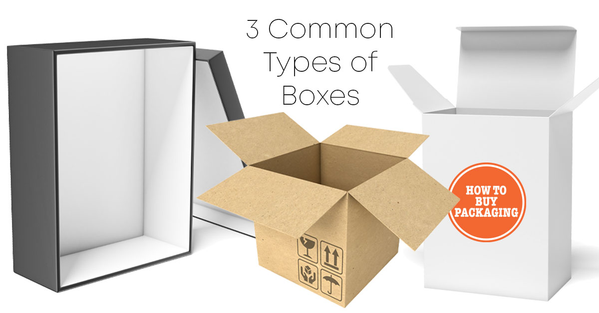Common Types of Boxes Used in Packaging