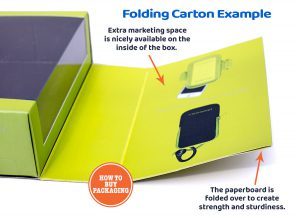 Folding Carton Imitates the Look, But Not the Cost of a Rigid Box